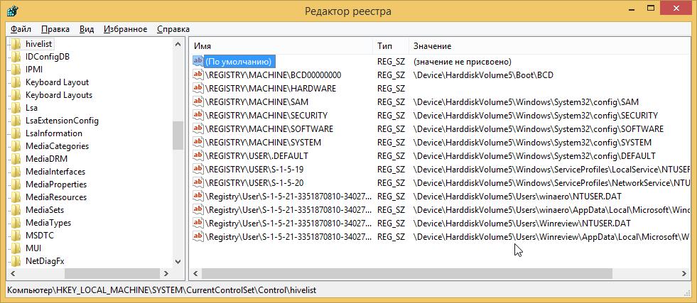 Файлы, из которых состоит реестр на моём компьютере