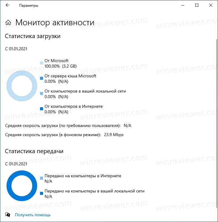 Windows 10 Windows Update Activity Monitor