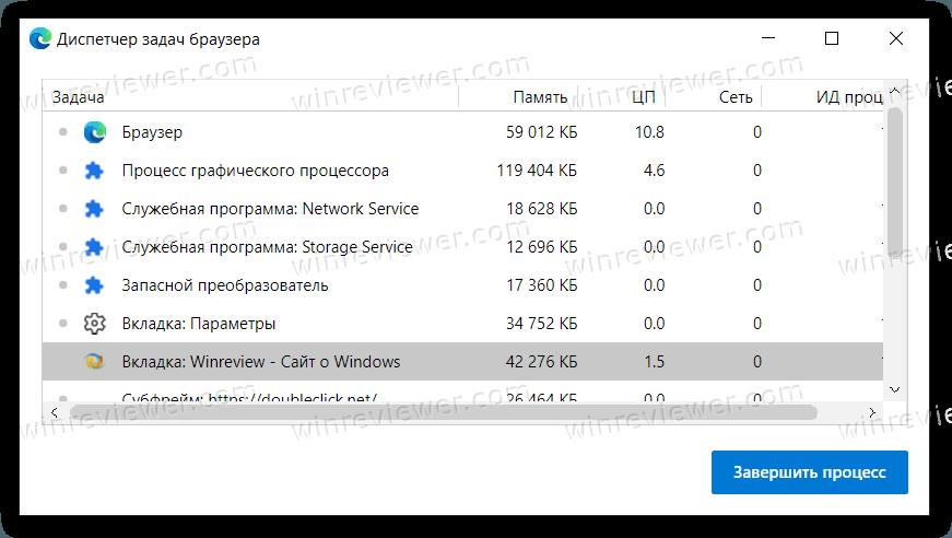 Диспетчер задач браузера Edge